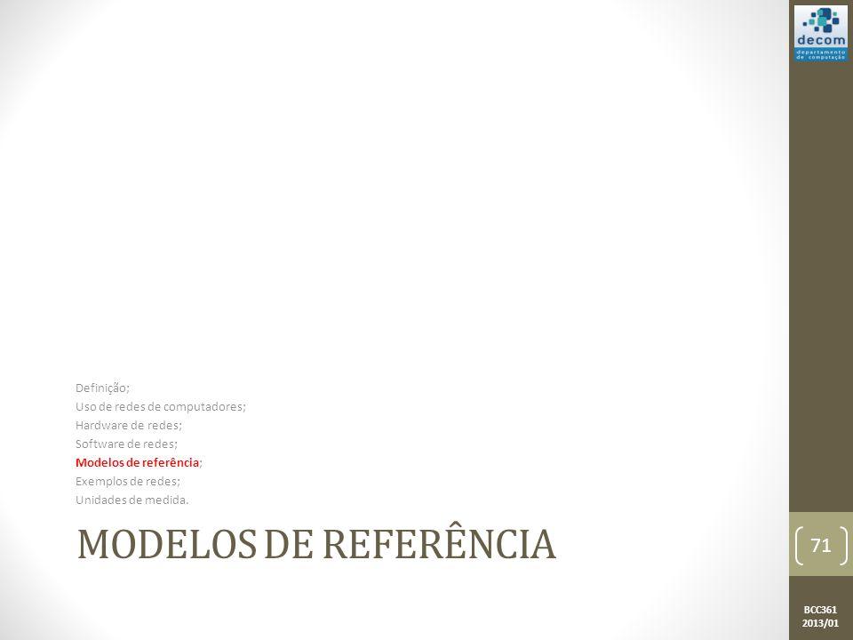 BCC361 2013/01 MODELOS DE REFERÊNCIA Definição; Uso de redes de computadores; Hardware de redes; Software de redes; Modelos de referência; Exemplos de redes; Unidades de medida.