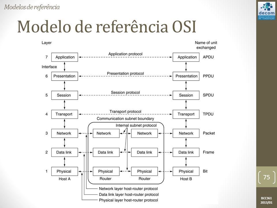 BCC361 2013/01 Modelo de referência OSI Modelos de referência 75