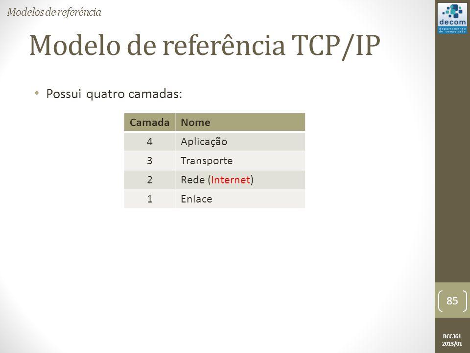 BCC361 2013/01 Modelo de referência TCP/IP • Possui quatro camadas: CamadaNome 4Aplicação 3Transporte 2Rede (Internet) 1Enlace Modelos de referência 85