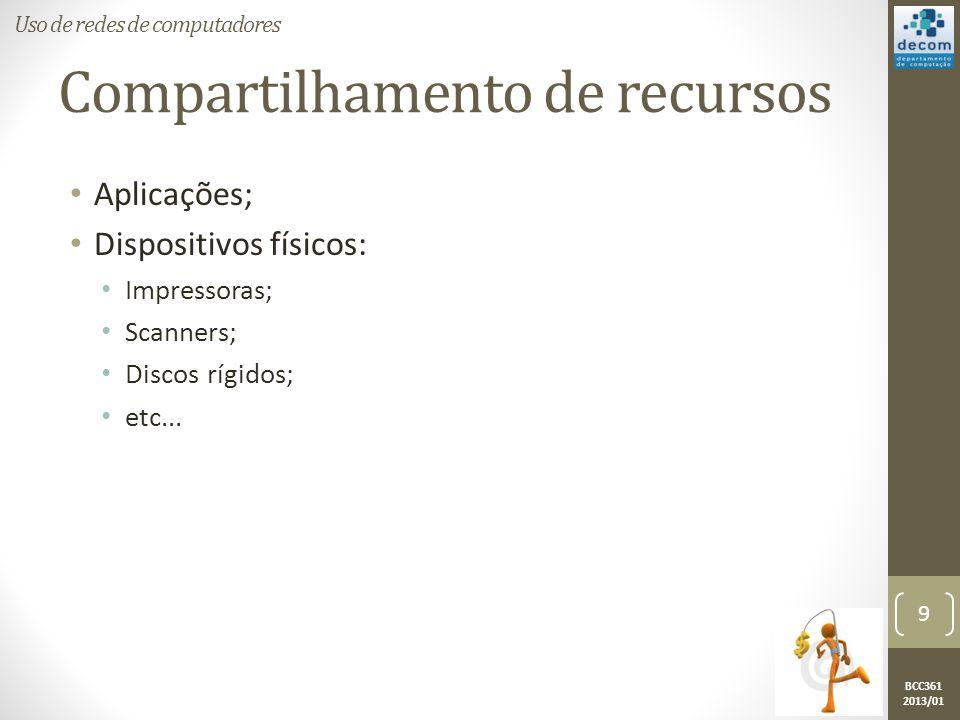 BCC361 2013/01 Compartilhamento de recursos • Aplicações; • Dispositivos físicos: • Impressoras; • Scanners; • Discos rígidos; • etc...