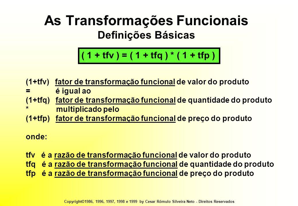 Copyright©1986, 1996, 1997, 1998 e 1999 by Cesar Rômulo Silveira Neto - Direitos Reservados ( 1 + tfv ) = ( 1 + tfq ) * ( 1 + tfp ) (1+tfv) fator de transformação funcional de valor do produto = é igual ao (1+tfq) fator de transformação funcional de quantidade do produto * multiplicado pelo (1+tfp) fator de transformação funcional de preço do produto onde: tfv é a razão de transformação funcional de valor do produto tfq é a razão de transformação funcional de quantidade do produto tfp é a razão de transformação funcional de preço do produto As Transformações Funcionais Definições Básicas