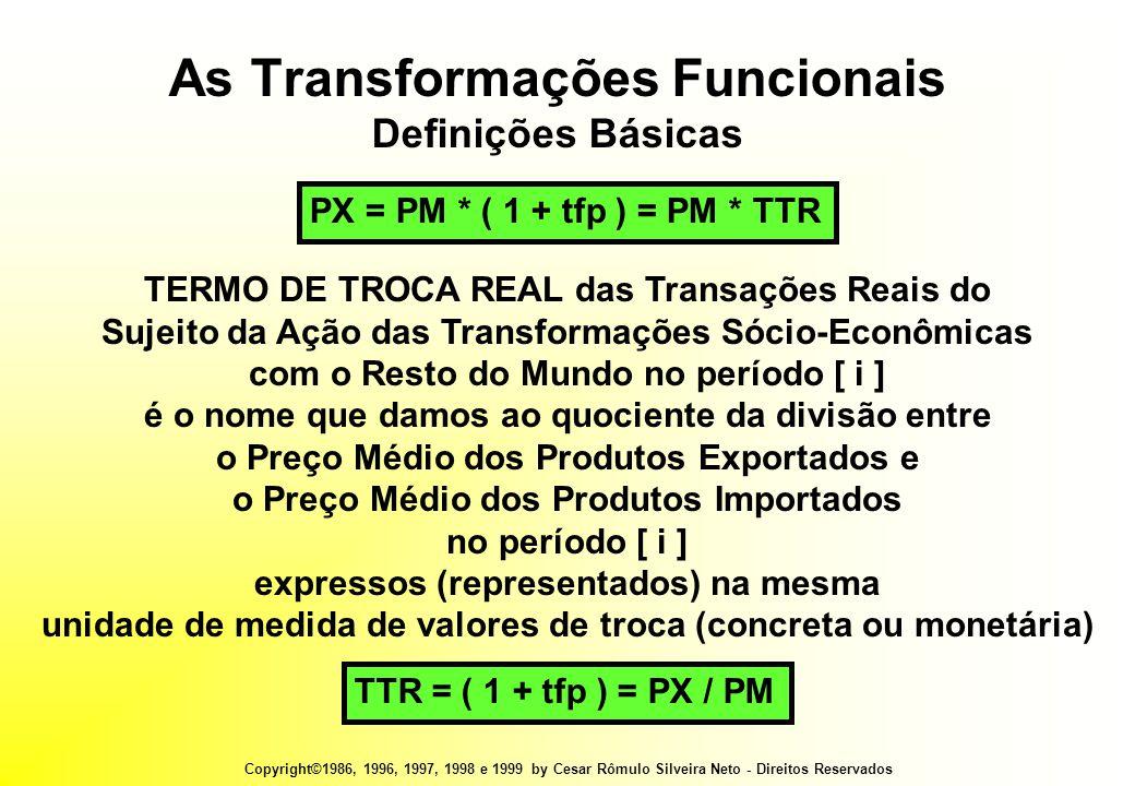 Copyright©1986, 1996, 1997, 1998 e 1999 by Cesar Rômulo Silveira Neto - Direitos Reservados PX = PM * ( 1 + tfp ) = PM * TTR TERMO DE TROCA REAL das Transações Reais do Sujeito da Ação das Transformações Sócio-Econômicas com o Resto do Mundo no período [ i ] é o nome que damos ao quociente da divisão entre o Preço Médio dos Produtos Exportados e o Preço Médio dos Produtos Importados no período [ i ] expressos (representados) na mesma unidade de medida de valores de troca (concreta ou monetária) As Transformações Funcionais Definições Básicas TTR = ( 1 + tfp ) = PX / PM