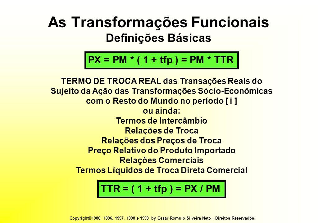 Copyright©1986, 1996, 1997, 1998 e 1999 by Cesar Rômulo Silveira Neto - Direitos Reservados PX = PM * ( 1 + tfp ) = PM * TTR TERMO DE TROCA REAL das Transações Reais do Sujeito da Ação das Transformações Sócio-Econômicas com o Resto do Mundo no período [ i ] ou ainda: Termos de Intercâmbio Relações de Troca Relações dos Preços de Troca Preço Relativo do Produto Importado Relações Comerciais Termos Líquidos de Troca Direta Comercial As Transformações Funcionais Definições Básicas TTR = ( 1 + tfp ) = PX / PM