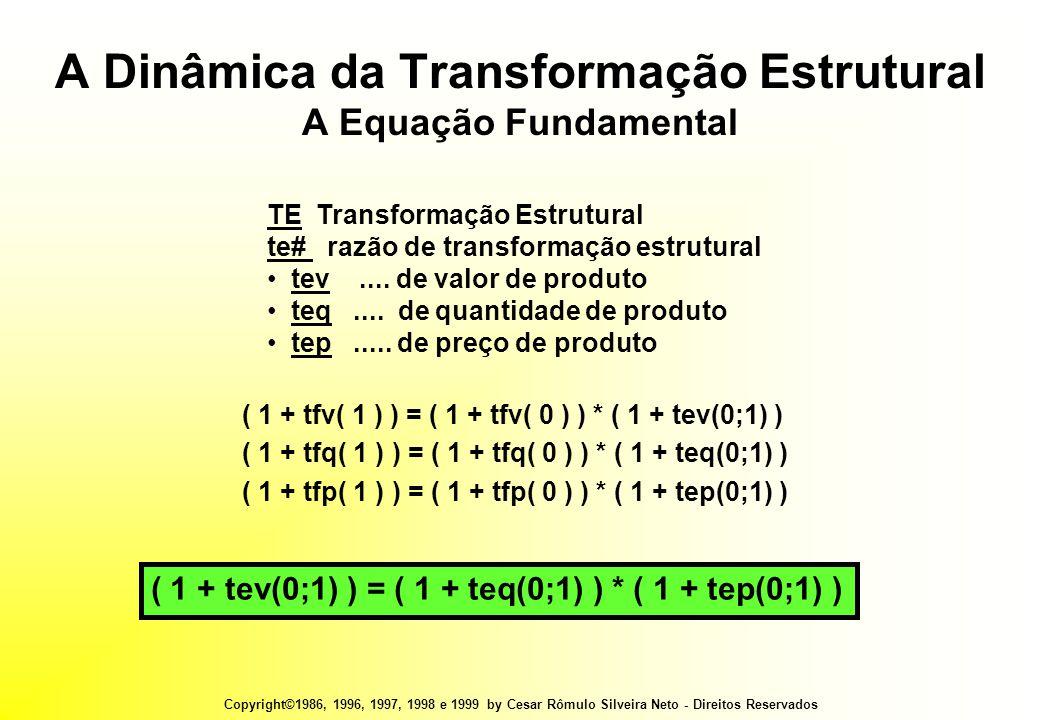 Copyright©1986, 1996, 1997, 1998 e 1999 by Cesar Rômulo Silveira Neto - Direitos Reservados A Dinâmica da Transformação Estrutural A Equação Fundamental ( 1 + tev(0;1) ) = ( 1 + teq(0;1) ) * ( 1 + tep(0;1) ) TE Transformação Estrutural te# razão de transformação estrutural • tev....