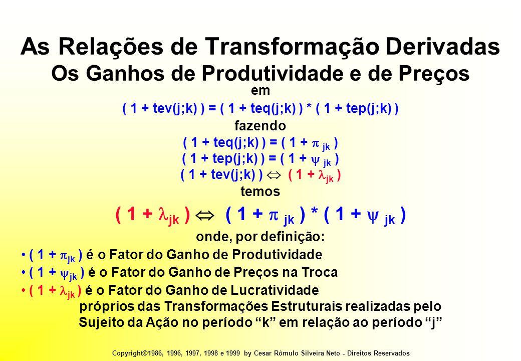 Copyright©1986, 1996, 1997, 1998 e 1999 by Cesar Rômulo Silveira Neto - Direitos Reservados As Relações de Transformação Derivadas Os Ganhos de Produtividade e de Preços em ( 1 + tev(j;k) ) = ( 1 + teq(j;k) ) * ( 1 + tep(j;k) ) fazendo ( 1 + teq(j;k) ) = ( 1 +  jk ) ( 1 + tep(j;k) ) = ( 1 +  jk ) ( 1 + tev(j;k) )  ( 1 +  jk ) temos ( 1 +  jk )  ( 1 +  jk ) * ( 1 +  jk ) onde, por definição: • ( 1 +  jk ) é o Fator do Ganho de Produtividade • ( 1 +  jk ) é o Fator do Ganho de Preços na Troca • ( 1 +  jk ) é o Fator do Ganho de Lucratividade próprios das Transformações Estruturais realizadas pelo Sujeito da Ação no período k em relação ao período j