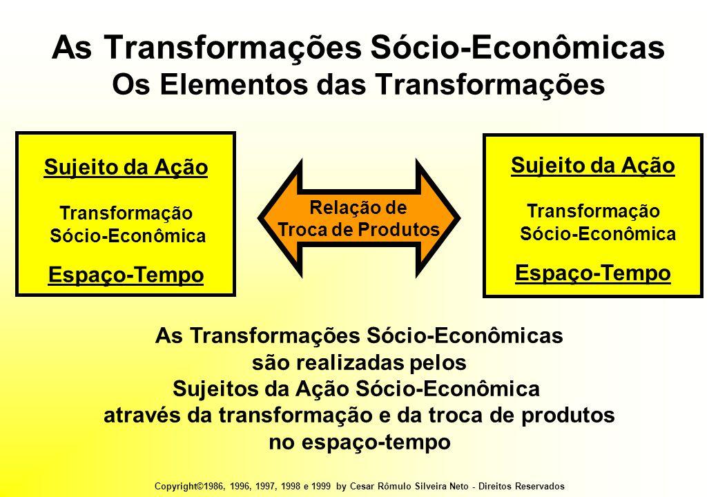 Copyright©1986, 1996, 1997, 1998 e 1999 by Cesar Rômulo Silveira Neto - Direitos Reservados As Transformações Sócio-Econômicas Os Elementos das Transformações As Transformações Sócio-Econômicas são realizadas pelos Sujeitos da Ação Sócio-Econômica através da transformação e da troca de produtos no espaço-tempo Relação de Troca de Produtos Sujeito da Ação Transformação Sócio-Econômica Espaço-Tempo Sujeito da Ação Transformação Sócio-Econômica Espaço-Tempo