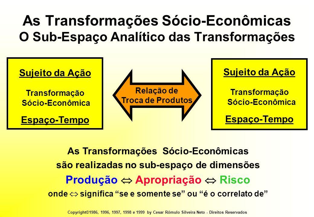 Copyright©1986, 1996, 1997, 1998 e 1999 by Cesar Rômulo Silveira Neto - Direitos Reservados As Transformações Sócio-Econômicas O Sub-Espaço Analítico das Transformações As Transformações Sócio-Econômicas são realizadas no sub-espaço de dimensões Produção  Apropriação  Risco onde  significa se e somente se ou é o correlato de Relação de Troca de Produtos Sujeito da Ação Transformação Sócio-Econômica Espaço-Tempo Sujeito da Ação Transformação Sócio-Econômica Espaço-Tempo