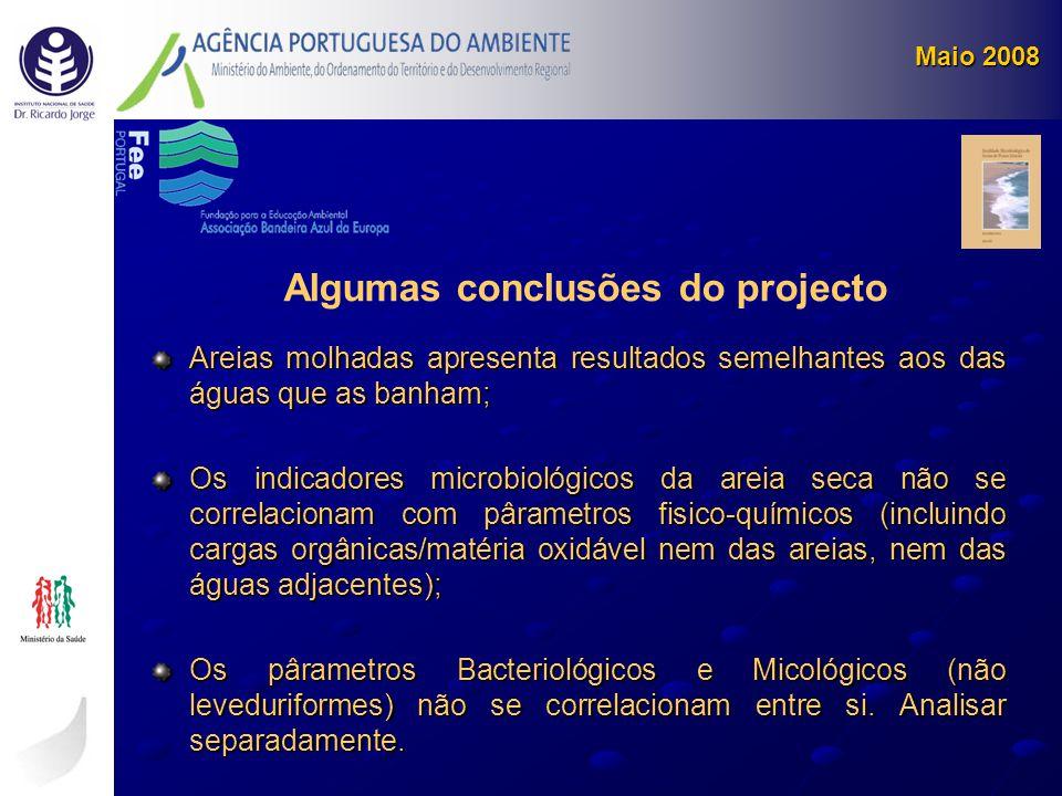 Algumas conclusões do projecto Areias molhadas apresenta resultados semelhantes aos das águas que as banham; Os indicadores microbiológicos da areia s
