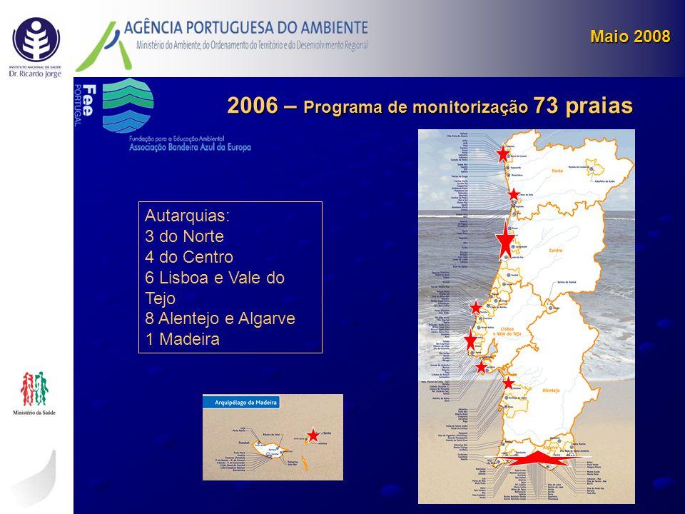 2006 – Programa de monitorização 73 praias Autarquias: 3 do Norte 4 do Centro 6 Lisboa e Vale do Tejo 8 Alentejo e Algarve 1 Madeira Maio 2008