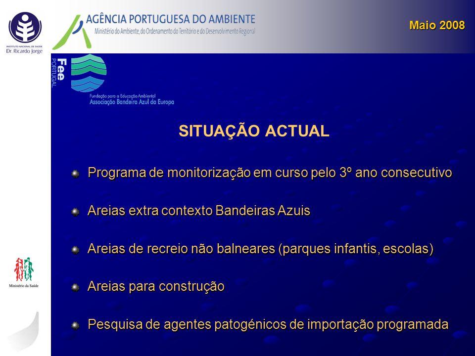 SITUAÇÃO ACTUAL Maio 2008 Programa de monitorização em curso pelo 3º ano consecutivo Areias extra contexto Bandeiras Azuis Areias de recreio não balne