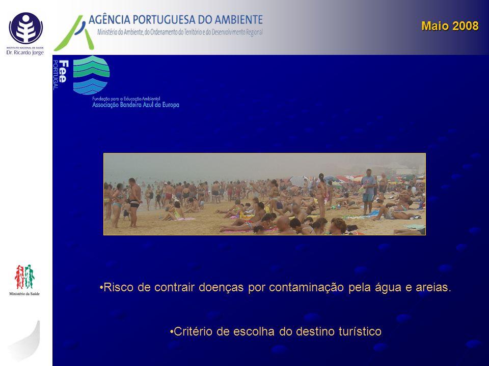 •Risco de contrair doenças por contaminação pela água e areias. •Critério de escolha do destino turístico Maio 2008