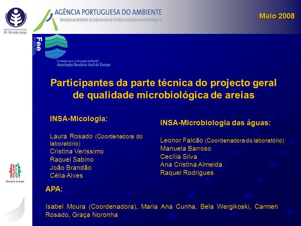 Maio 2008 Participantes da parte técnica do projecto geral de qualidade microbiológica de areias INSA-Micologia: Laura Rosado (Coordenadora do laborat