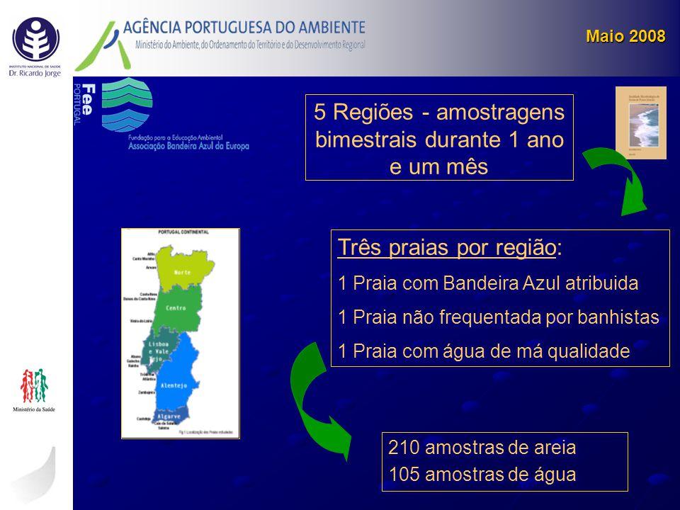 210 amostras de areia 105 amostras de água 210 amostras de areia 105 amostras de água Três praias por região: 1 Praia com Bandeira Azul atribuida 1 Pr