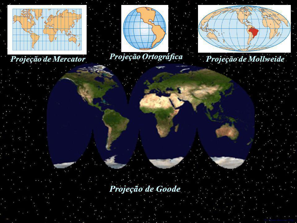 Dr. Glaucio Gonçalves Tiago Projeção de Goode Projeção de Mercator Projeção de Mollweide Projeção Ortográfica Dr. Glaucio Gonçalves Tiago