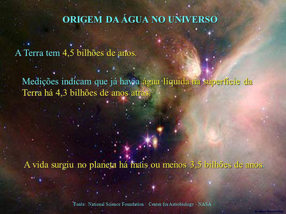 ORIGEM DA ÁGUA NO UNIVERSO A Terra tem 4,5 bilhões de anos. Medições indicam que já havia água líquida na superfície da Terra há 4,3 bilhões de anos a