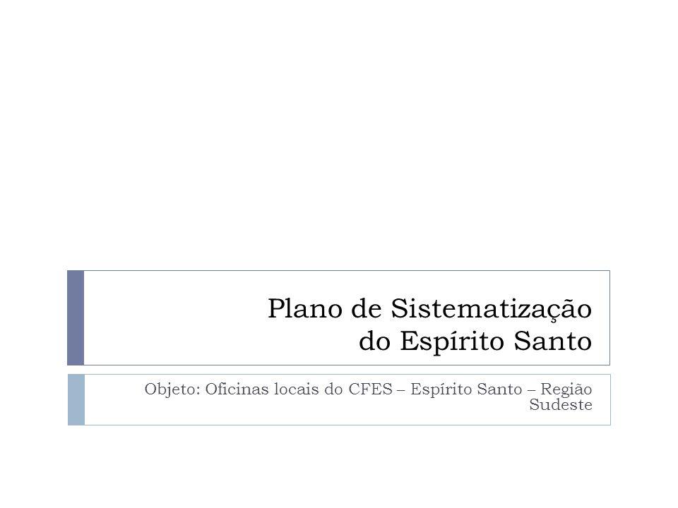 Plano de Sistematização do Espírito Santo Objeto: Oficinas locais do CFES – Espírito Santo – Região Sudeste