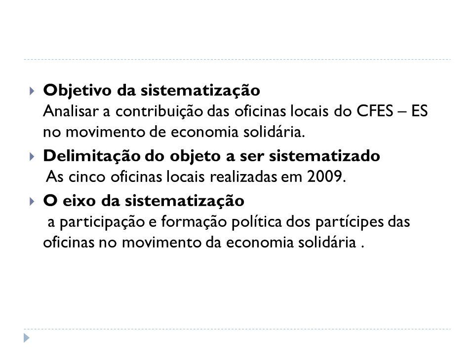  Objetivo da sistematização Analisar a contribuição das oficinas locais do CFES – ES no movimento de economia solidária.