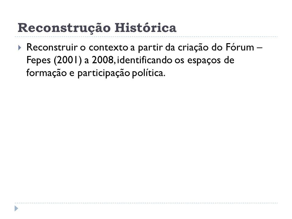 Reconstrução Histórica  Reconstruir o contexto a partir da criação do Fórum – Fepes (2001) a 2008, identificando os espaços de formação e participação política.
