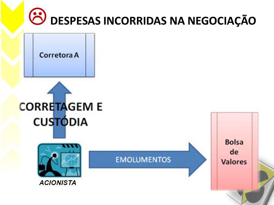 ACIONISTA  DESPESAS INCORRIDAS NA NEGOCIAÇÃO