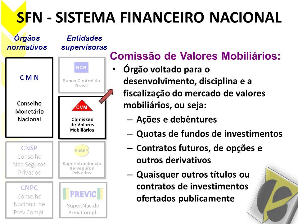 AÇÕES • Uma ação representa a menor fração do capital social de uma empresa sociedade anônima.