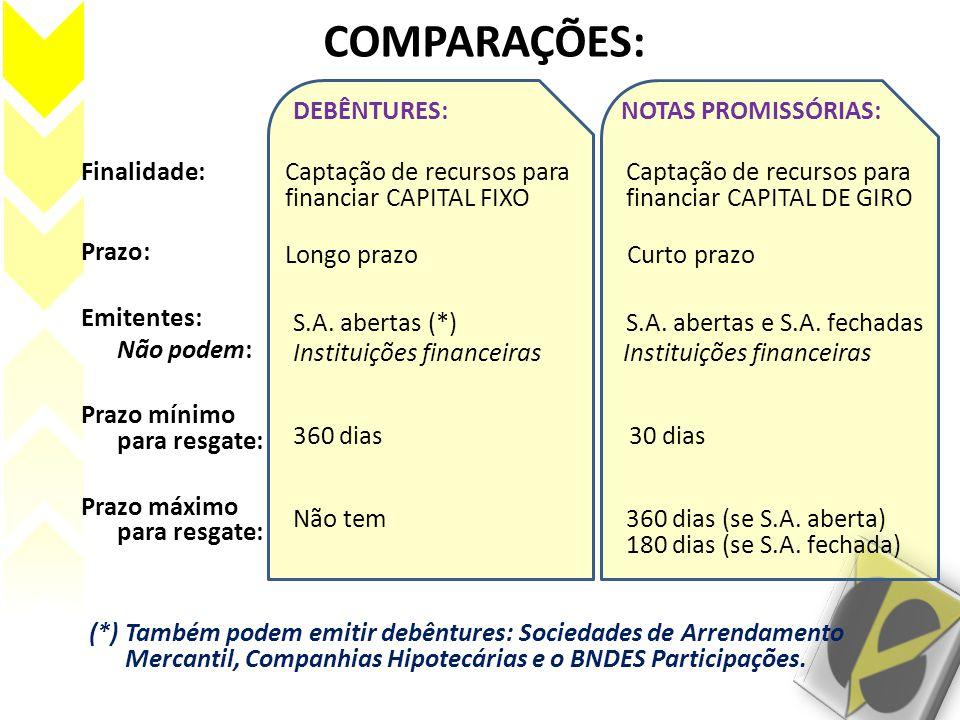 COMPARAÇÕES: DEBÊNTURES: NOTAS PROMISSÓRIAS: Captação de recursos para financiar CAPITAL FIXO Captação de recursos para financiar CAPITAL DE GIRO Long