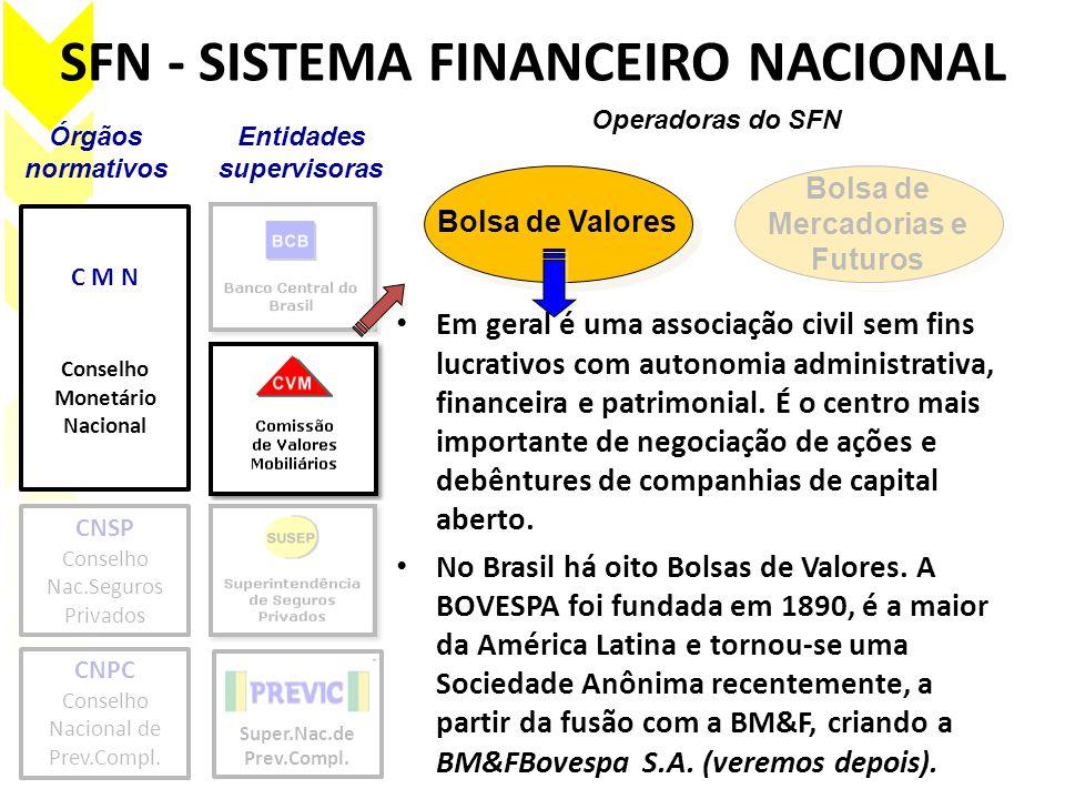 (continuação) Com relação à atual configuração do mercado de capitais no Brasil, assinale a opção correta....
