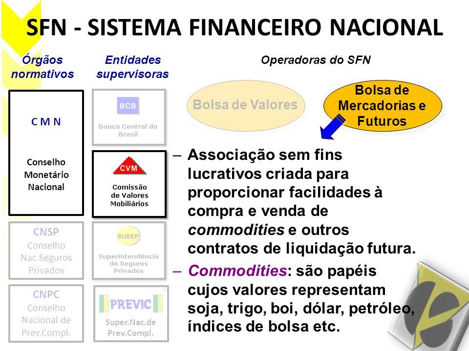S.A.ABERTA & S.A. FECHADA ABERTAS: FECHADAS: Negociação em bolsas de Valores.
