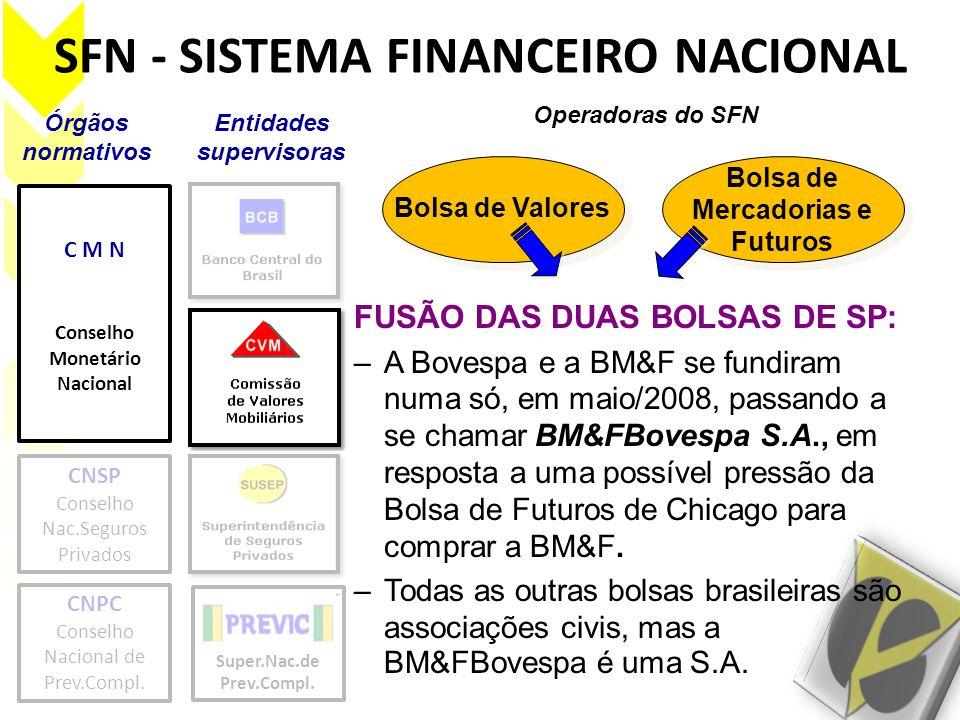 TIPOS DE AÇÕES • ORDINÁRIAS (ON): Garantem o direito a voto nas assembleias dos acionistas.