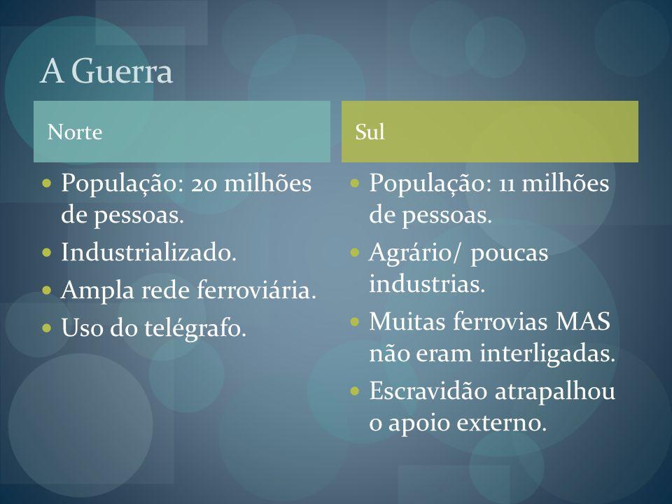 Norte  População: 20 milhões de pessoas.  Industrializado.  Ampla rede ferroviária.  Uso do telégrafo.  População: 11 milhões de pessoas.  Agrár