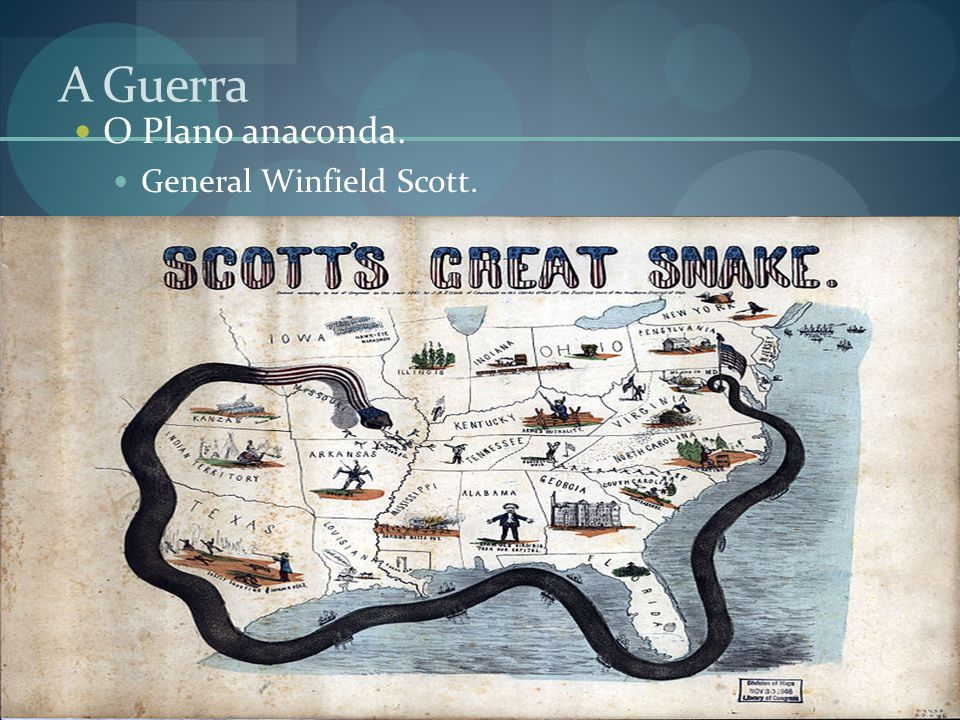 A Guerra  O Plano anaconda.  General Winfield Scott.