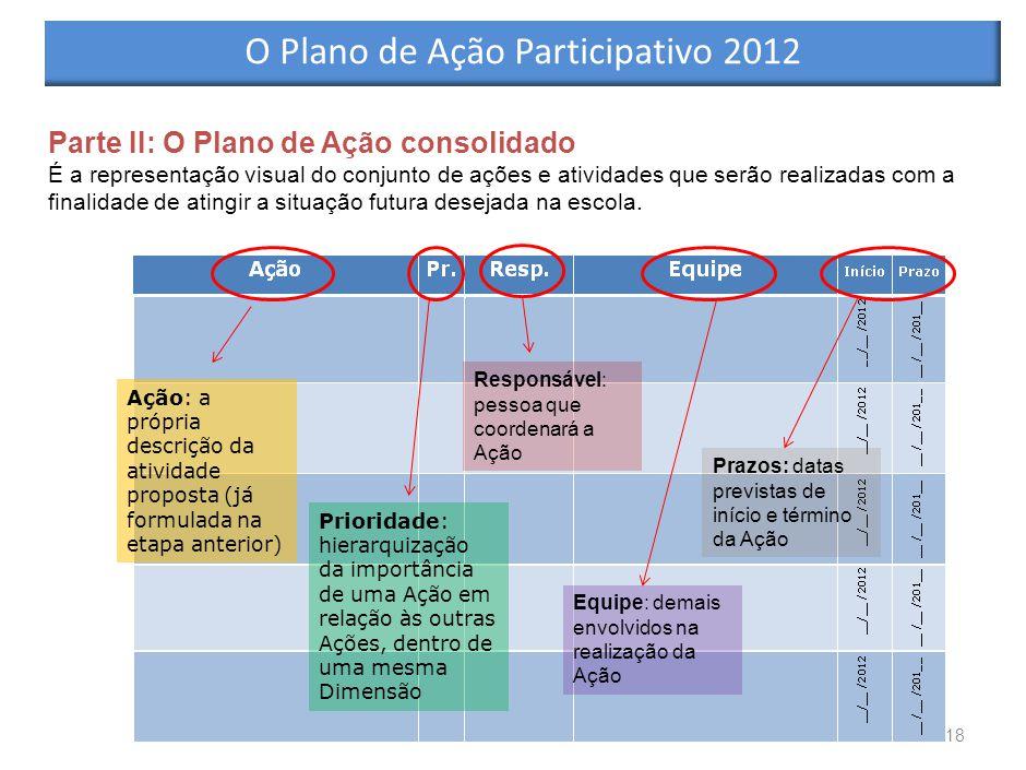 18 Parte II: O Plano de Ação consolidado É a representação visual do conjunto de ações e atividades que serão realizadas com a finalidade de atingir a situação futura desejada na escola.