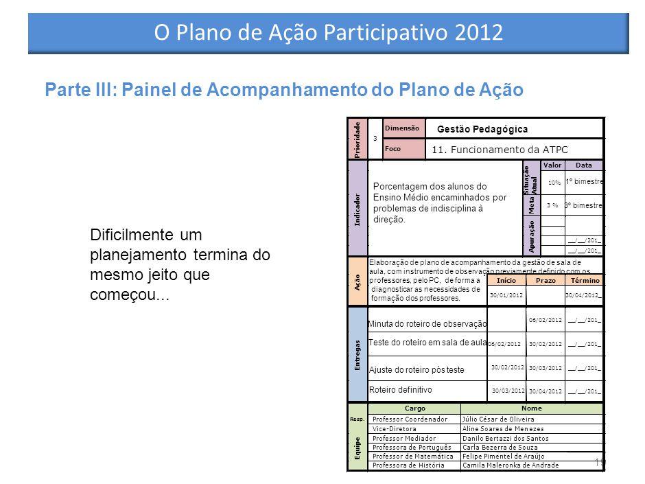 19 Parte III: Painel de Acompanhamento do Plano de Ação Dificilmente um planejamento termina do mesmo jeito que começou...