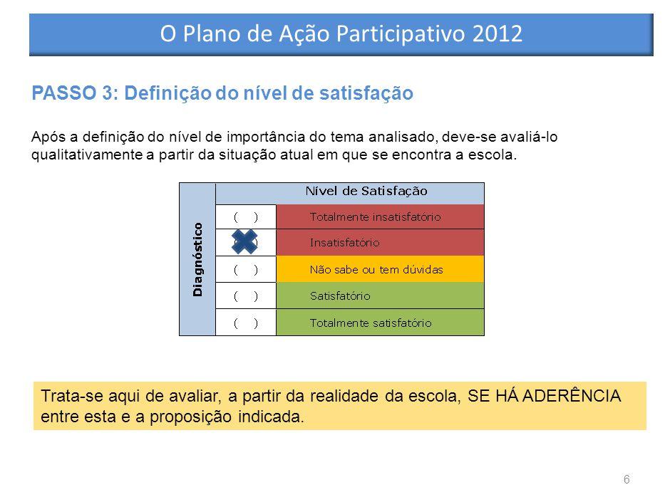 6 PASSO 3: Definição do nível de satisfação Após a definição do nível de importância do tema analisado, deve-se avaliá-lo qualitativamente a partir da situação atual em que se encontra a escola.