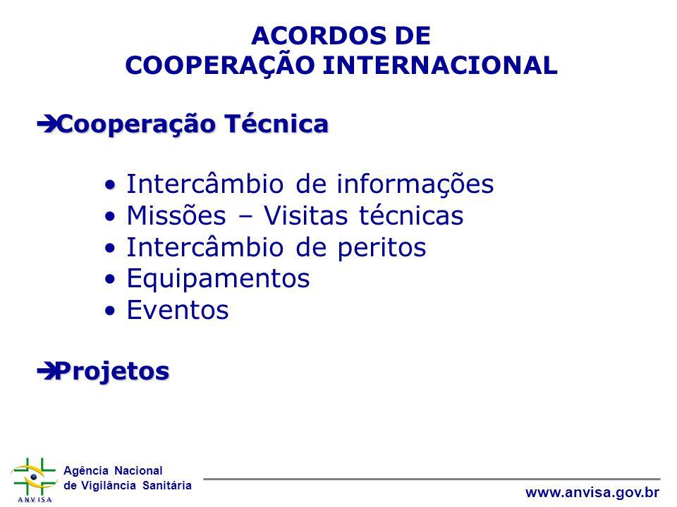 Agência Nacional de Vigilância Sanitária www.anvisa.gov.br ACORDOS DE COOPERAÇÃO INTERNACIONAL  Cooperação Técnica • • Intercâmbio de informações • M
