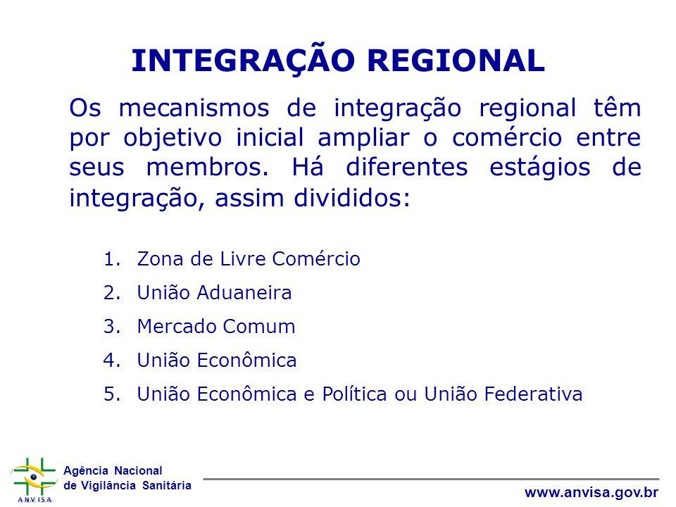 Agência Nacional de Vigilância Sanitária www.anvisa.gov.br INTEGRAÇÃO REGIONAL Os mecanismos de integração regional têm por objetivo inicial ampliar o comércio entre seus membros.