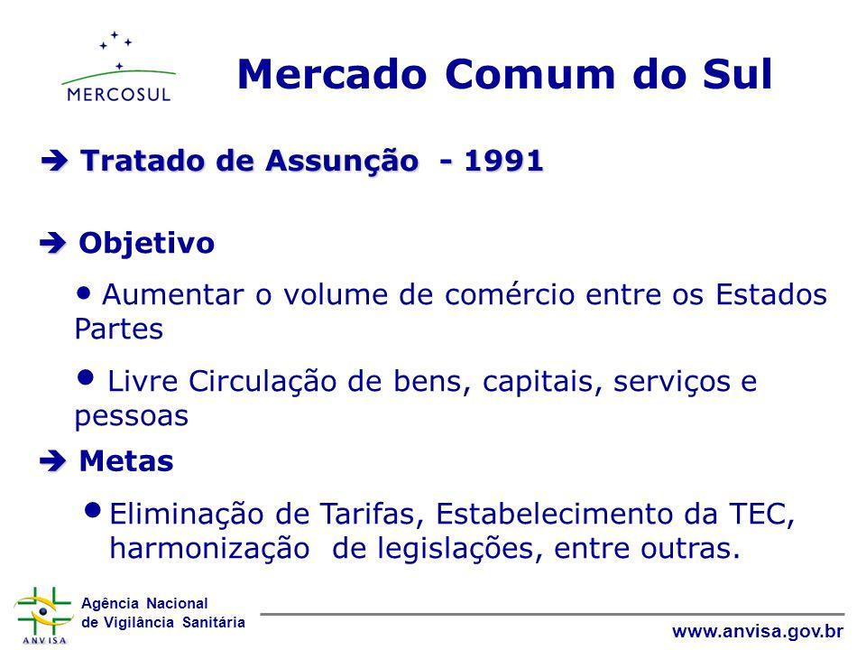 Agência Nacional de Vigilância Sanitária www.anvisa.gov.br Mercado Comum do Sul   Objetivo • Aumentar o volume de comércio entre os Estados Partes •