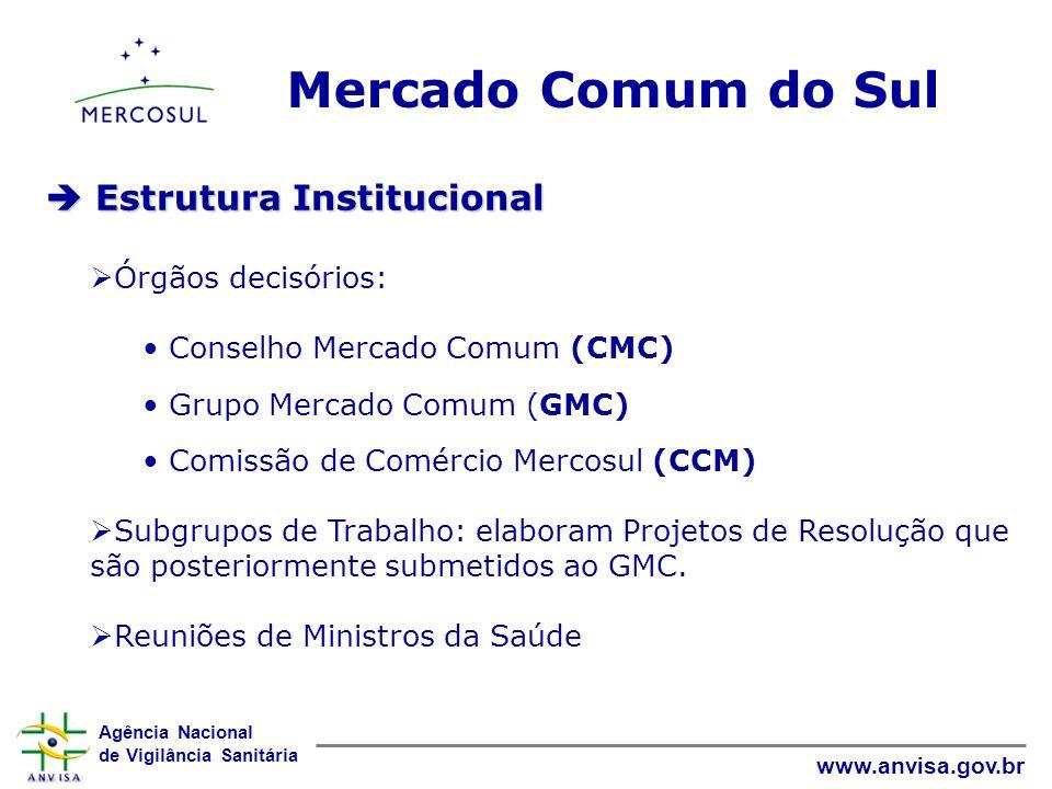 Agência Nacional de Vigilância Sanitária www.anvisa.gov.br Mercado Comum do Sul  Estrutura Institucional  Órgãos decisórios: • Conselho Mercado Comum (CMC) • Grupo Mercado Comum (GMC) • Comissão de Comércio Mercosul (CCM)  Subgrupos de Trabalho: elaboram Projetos de Resolução que são posteriormente submetidos ao GMC.