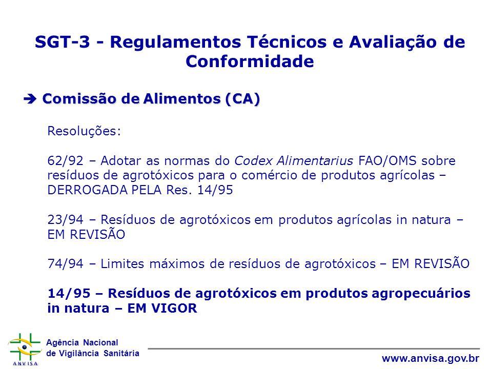 Agência Nacional de Vigilância Sanitária www.anvisa.gov.br SGT-3 - Regulamentos Técnicos e Avaliação de Conformidade  Comissão de Alimentos (CA) Resoluções: 62/92 – Adotar as normas do Codex Alimentarius FAO/OMS sobre resíduos de agrotóxicos para o comércio de produtos agrícolas – DERROGADA PELA Res.
