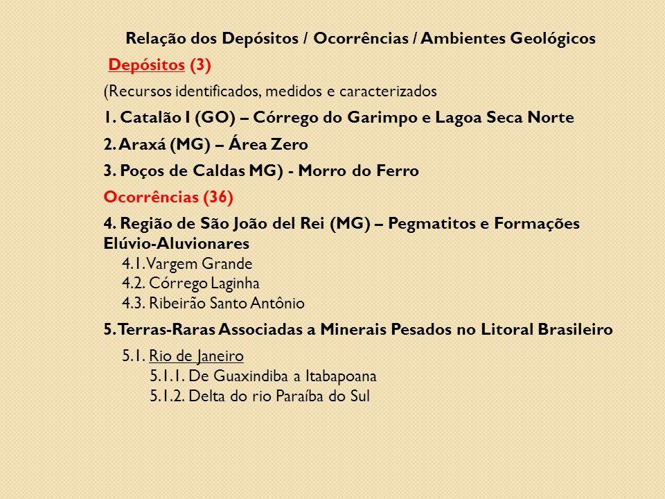 Relação dos Depósitos / Ocorrências / Ambientes Geológicos Depósitos (3) (Recursos identificados, medidos e caracterizados 1.