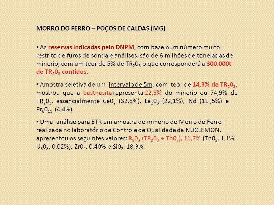 MORRO DO FERRO – POÇOS DE CALDAS (MG) • As reservas indicadas pelo DNPM, com base num número muito restrito de furos de sonda e análises, são de 6 milhões de toneladas de minério, com um teor de 5% de TR 2 0 3 o que corresponderá a 300.000t de TR 2 0 3 contidos.