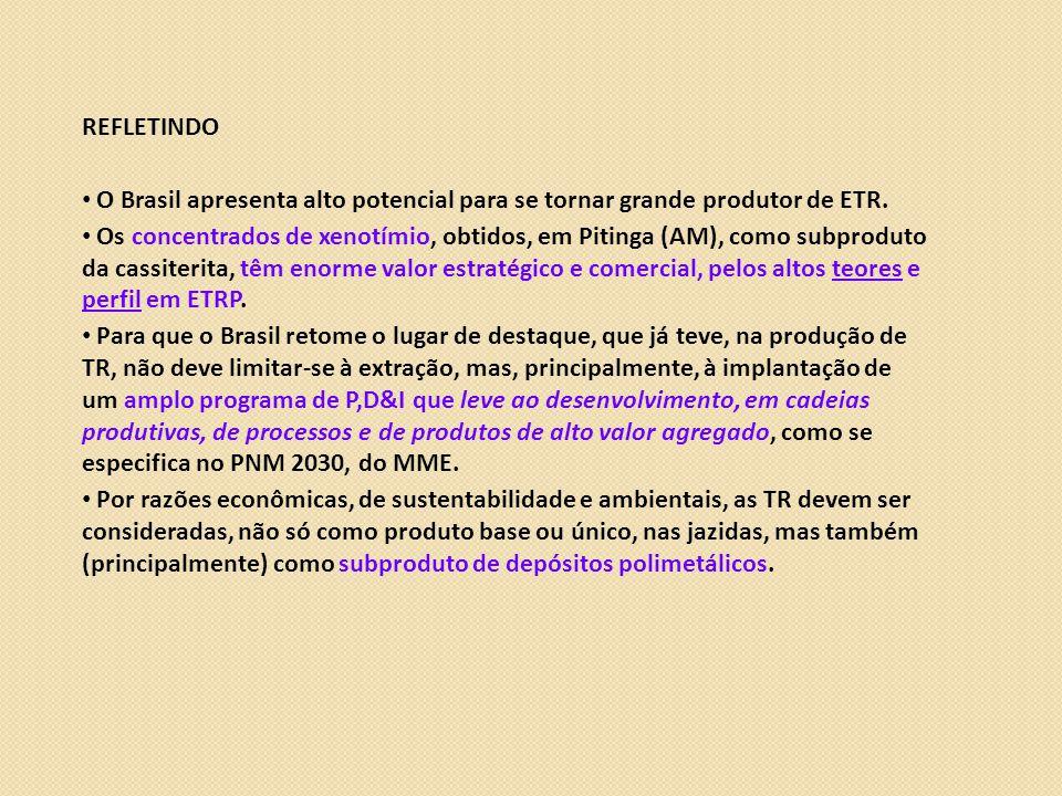 REFLETINDO • O Brasil apresenta alto potencial para se tornar grande produtor de ETR.
