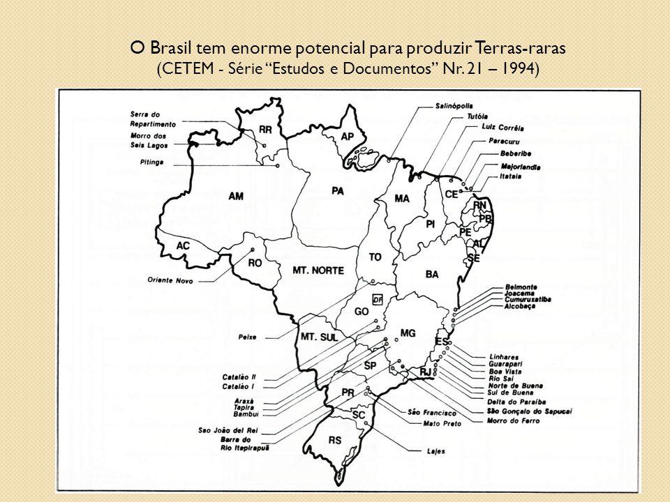 O Brasil tem enorme potencial para produzir Terras-raras (CETEM - Série Estudos e Documentos Nr.