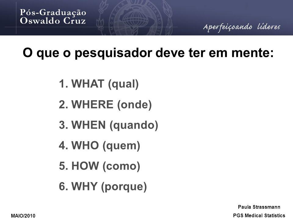 O que o pesquisador deve ter em mente: 1. WHAT (qual) 2. WHERE (onde) 3. WHEN (quando) 4. WHO (quem) 5. HOW (como) 6. WHY (porque) Paula Strassmann PG