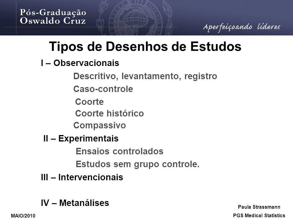 Tipos de Desenhos de Estudos I – Observacionais Descritivo, levantamento, registro Caso-controle Coorte Coorte histórico Compassivo II – Experimentais