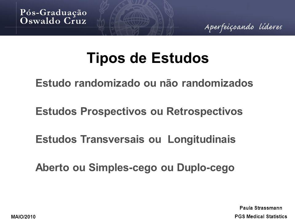 Tipos de Estudos Estudo randomizado ou não randomizados Estudos Prospectivos ou Retrospectivos Estudos Transversais ou Longitudinais Aberto ou Simples