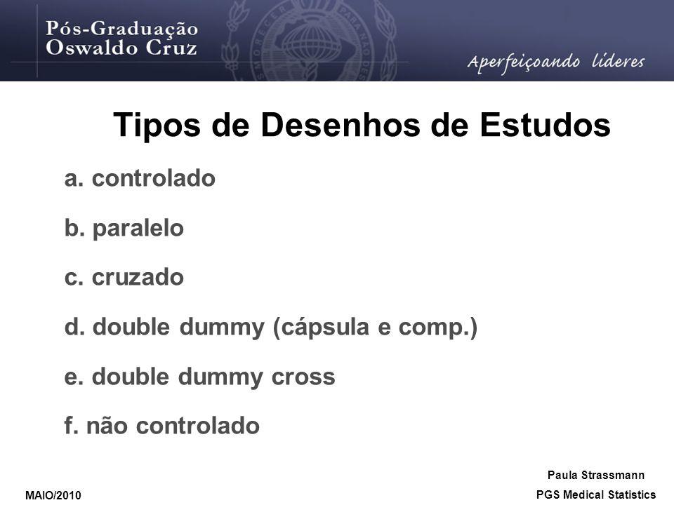 Tipos de Desenhos de Estudos a. controlado b. paralelo c. cruzado d. double dummy (cápsula e comp.) e. double dummy cross f. não controlado Paula Stra