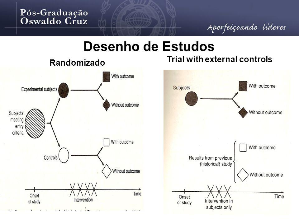 Randomizado Trial with external controls Desenho de Estudos