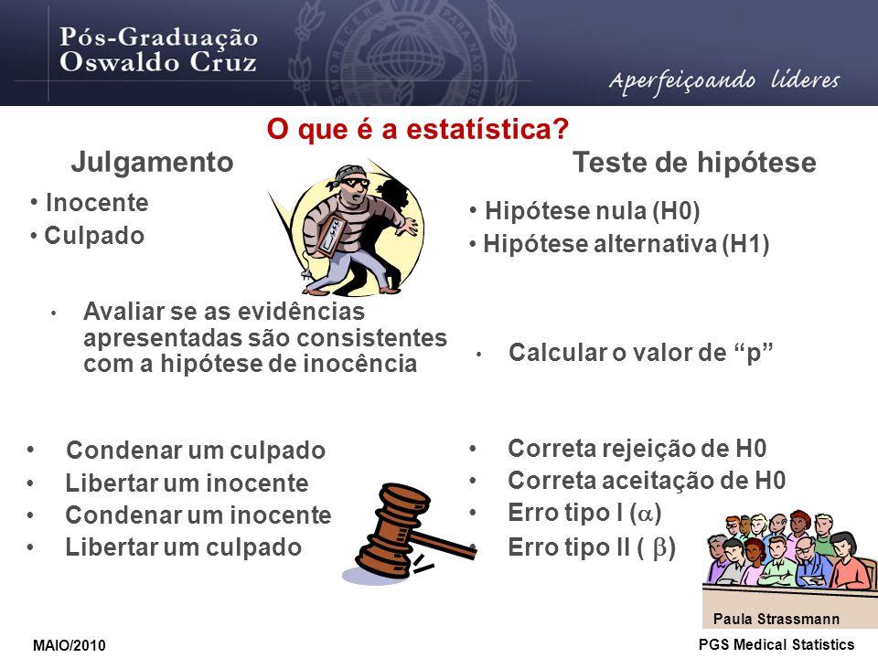 Tipos de Estudo 3.