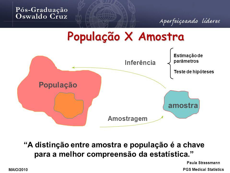 """População Amostragem Inferência amostra Estimação de parâmetros Teste de hipóteses """"A distinção entre amostra e população é a chave para a melhor comp"""