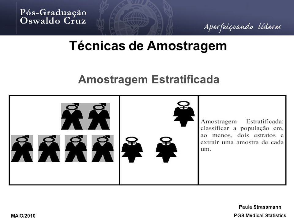 Amostragem Estratificada Técnicas de Amostragem Paula Strassmann PGS Medical Statistics MAIO/2010